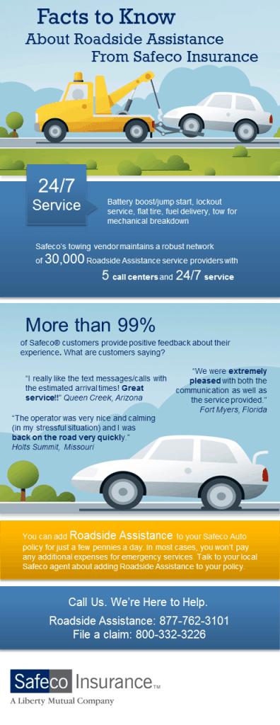 Safeco Roadside Assistance Infographic